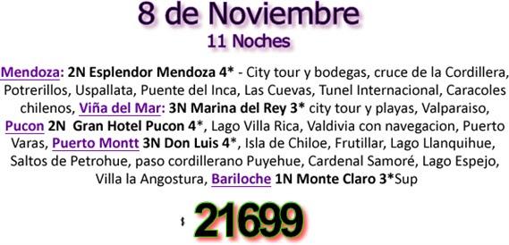 ARGENTINA Y CHILE 8 NOVIEMBRE